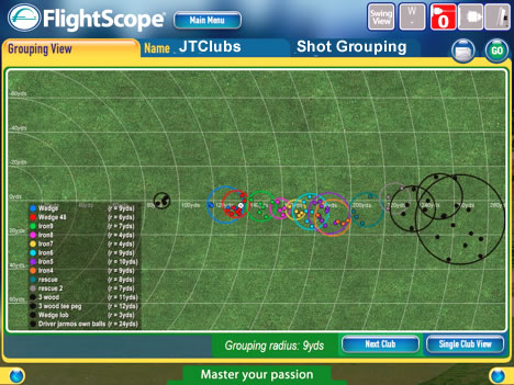 Flightscope shot gapping and dispersion
